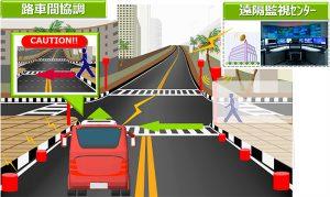 九州大学で自動運転バスを走らせる コンソーシアムが設立