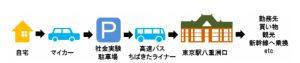 千葉市内と東京駅直通へ 千葉市と京成バスが社会実験