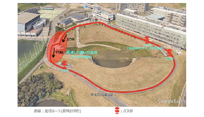 NTTドコモなど、九州大学で自動運転バスの実証実験を開始へ
