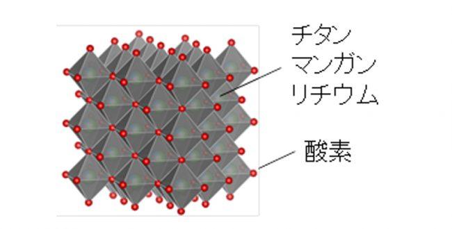 高性能なリチウムイオン蓄電池 汎用元素を負極材料にして開発へ