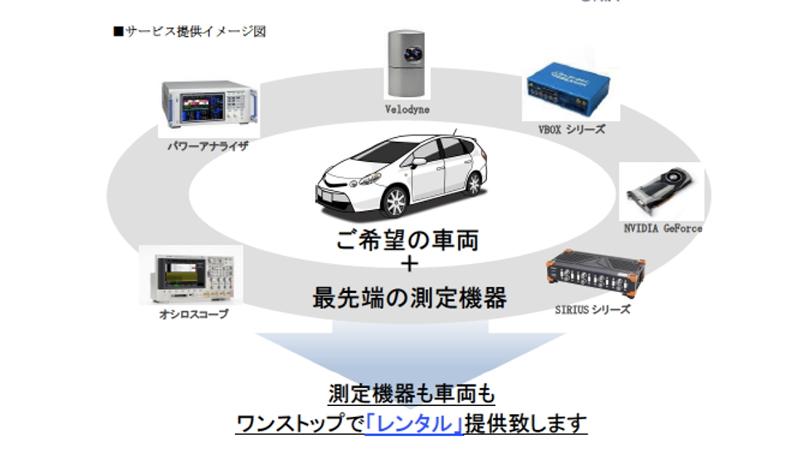 オリグループ、自動運転の研究開発を支援 計測器や車両レンタル