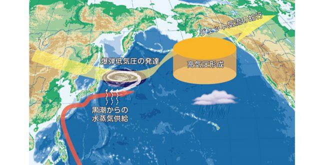 爆弾低気圧と黒潮の関係が、地球シミュレータで明らかに