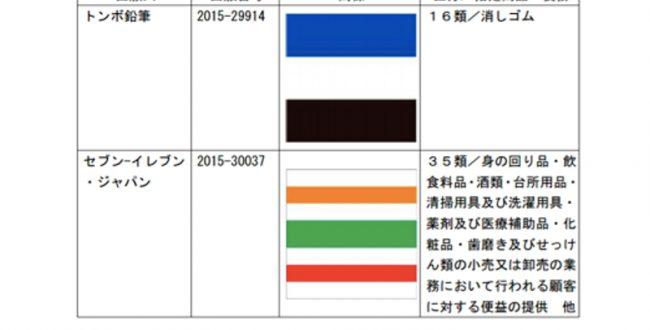 色彩の商標が初登録、トンボの消しゴムとセブンの看板