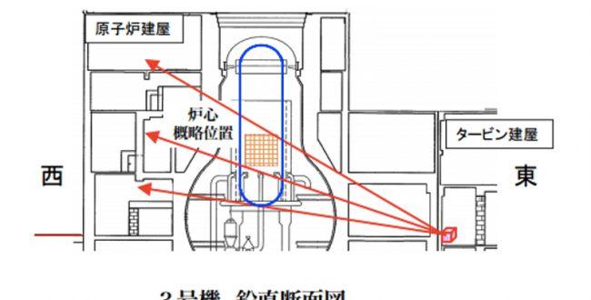 福島第一3号機、ミュオン測定へ