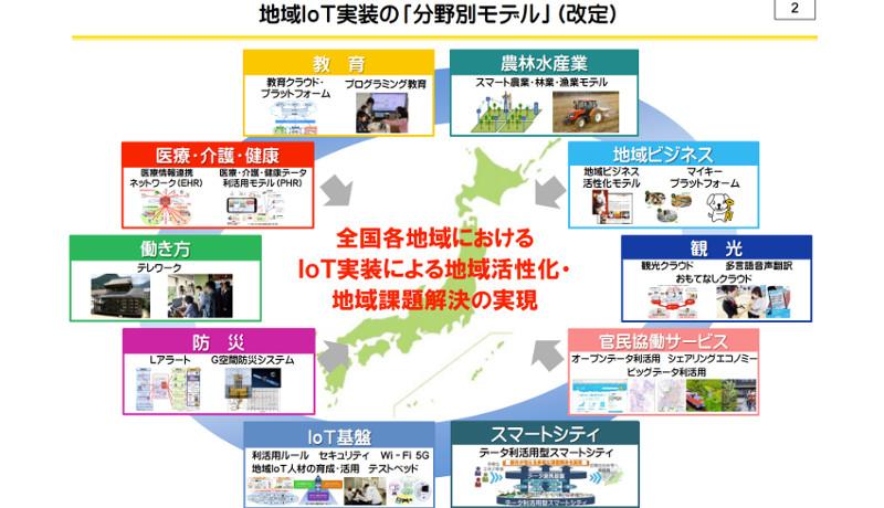 総務省「地域IoT官民ネット」設立 自治体や民間企業と連携