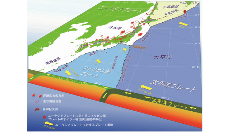 日本列島で起こる地殻変動、フィリピン海プレート由来と解明 産総研