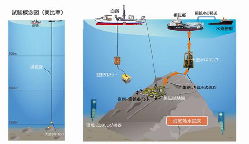 海底の鉱石資源引き揚げ、世界で初めて成功 JOGMECなど