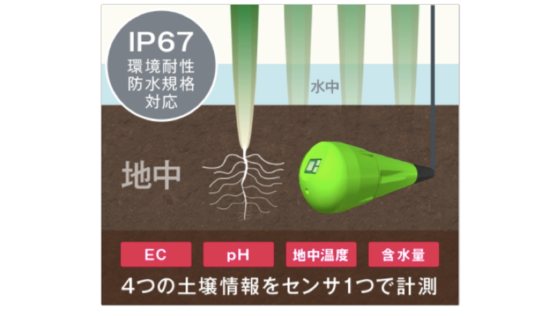 土壌環境を測定できる小型センサーを開発