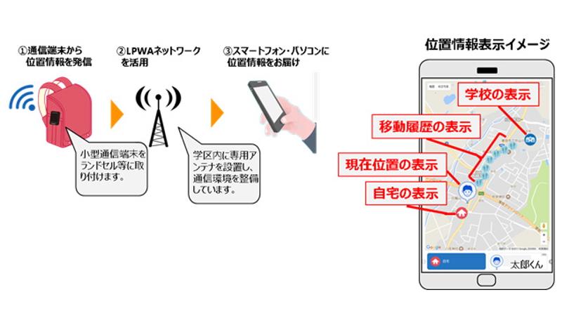 中部電力とKDDI、豊田市でIoT利用の見守りサービス実証実験