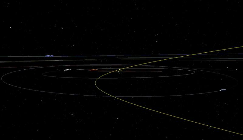 """小惑星が2月5日に地球のそばを""""安全に""""通過"""