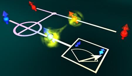 半導体量子コンピュータの実現に道筋 理研、東大など