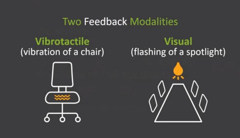 椅子を震わせ会議を円滑化 AIがモニタリング