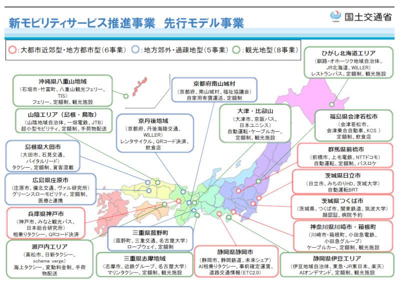 日本版MaaSの展開に向けた先行モデル19事業を選定 国交省