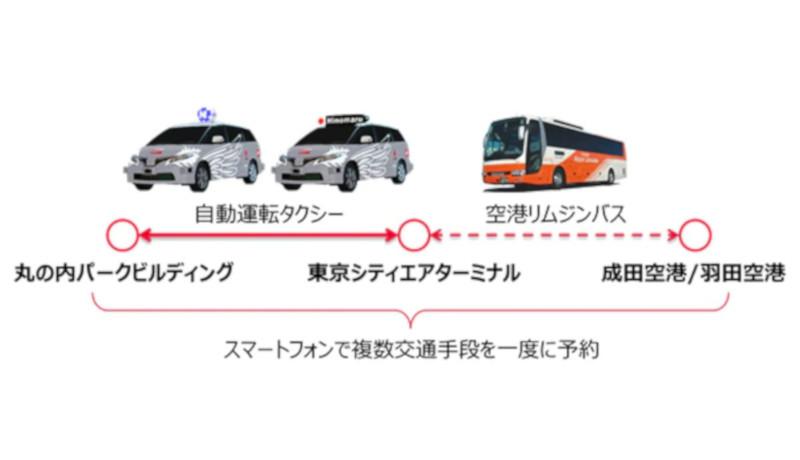 空港と都心部を結ぶ 空港リムジンバスと自動運転タクシー世界初の試み