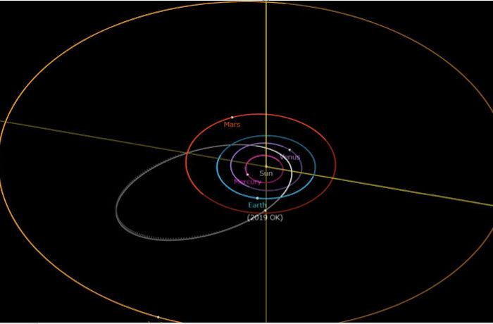 約100mの小惑星と地球がニアミス 月よりも近くに接近していたことが判明