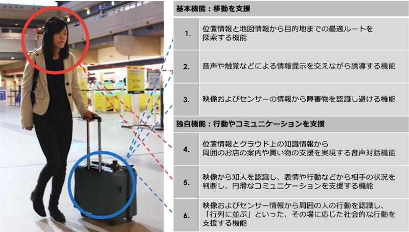 日本IBMなど、AI搭載スーツケースで視覚障がい者を支援